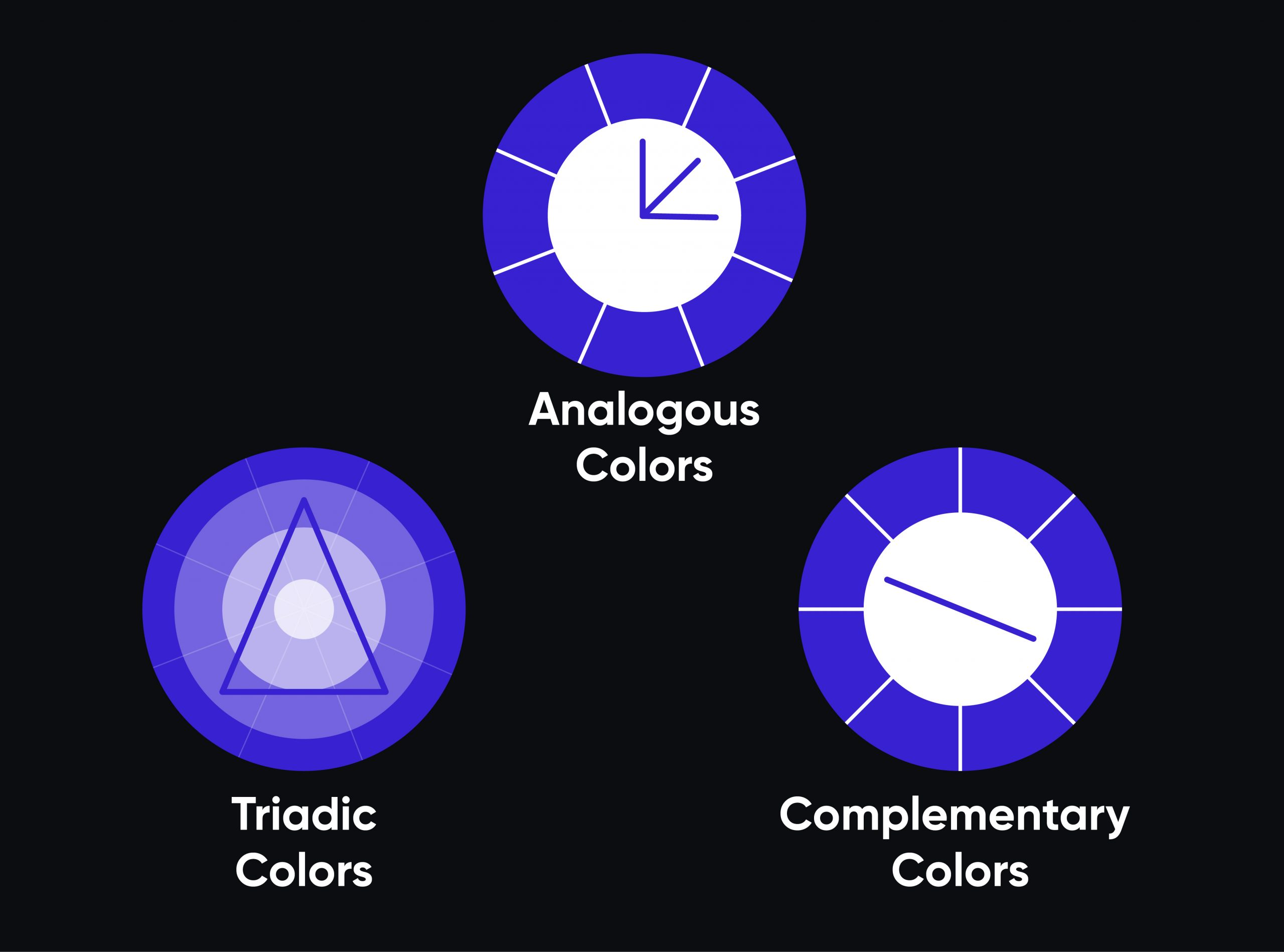 Color Wheel Theory : Design & Chart