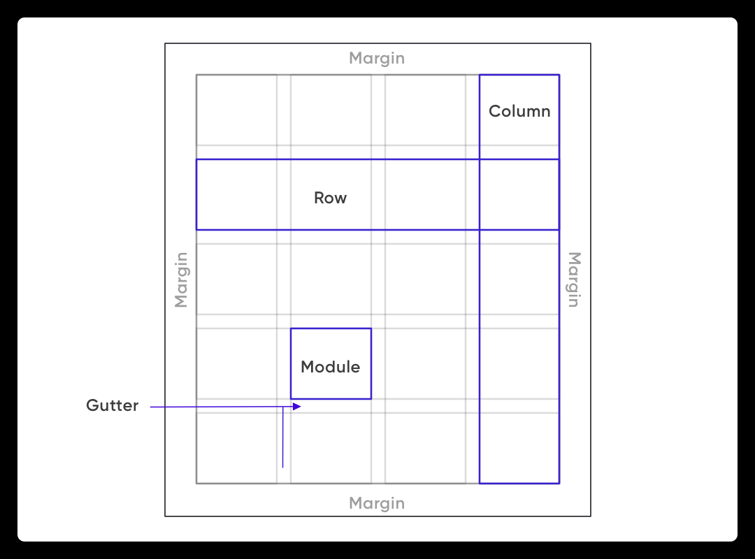 Layout Grids-1