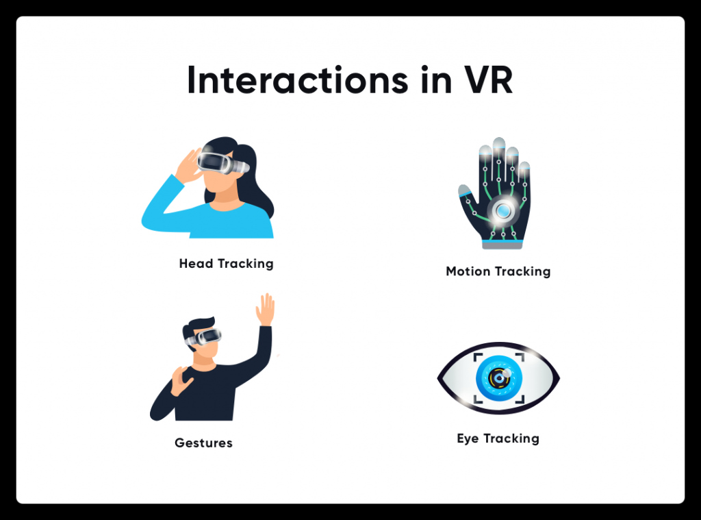VR Interactions