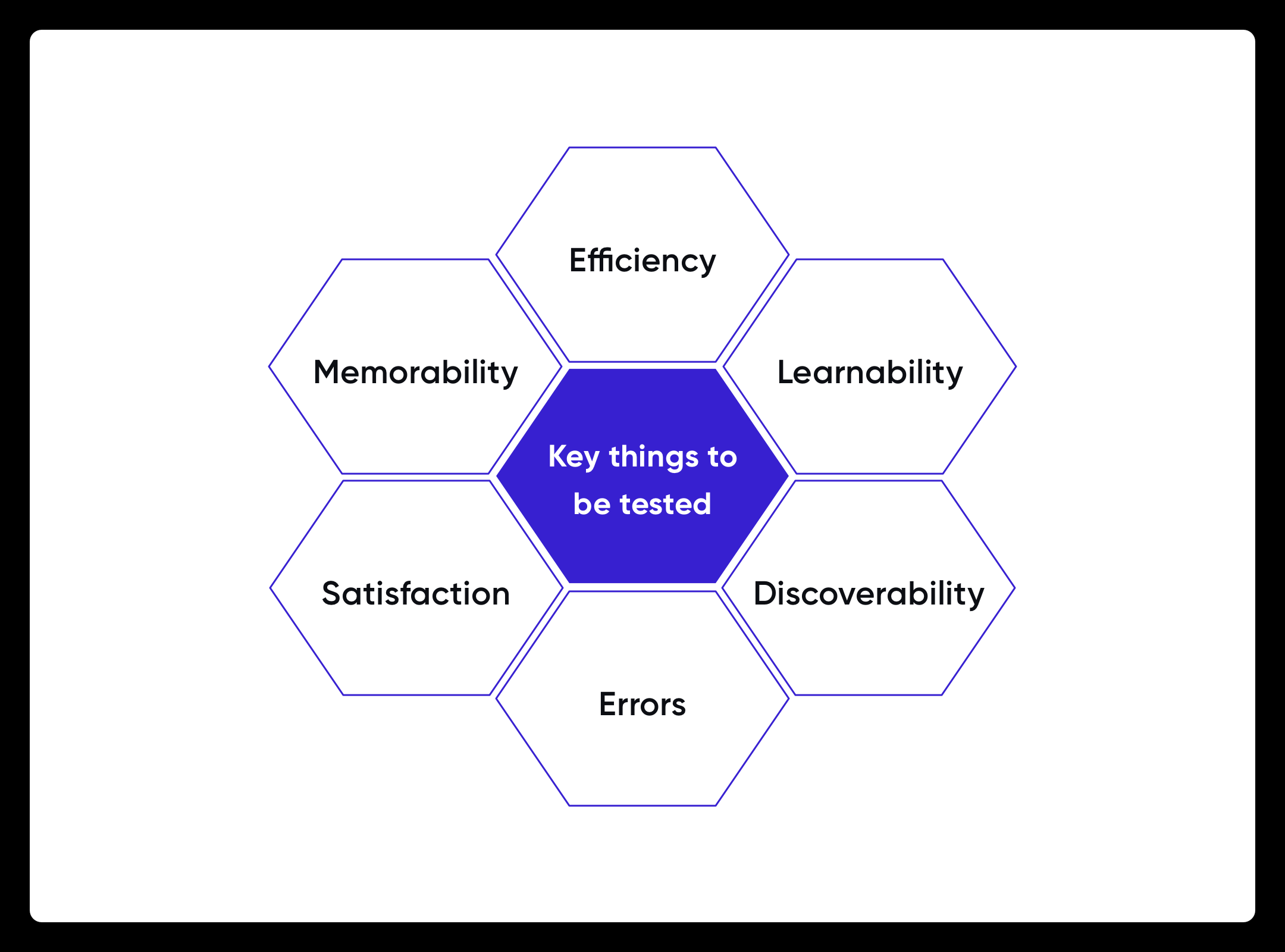 Usability Testing Parameters